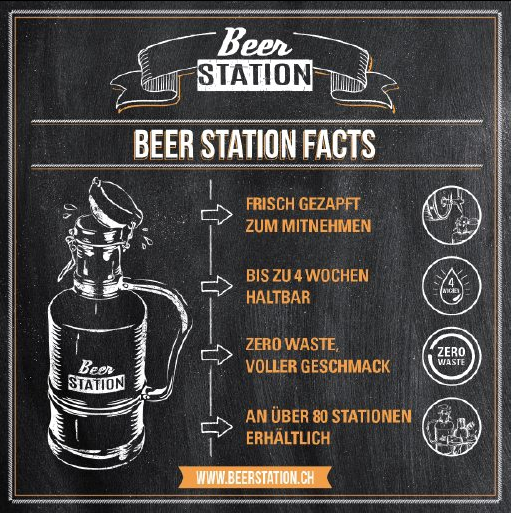 Beer Station Facts
